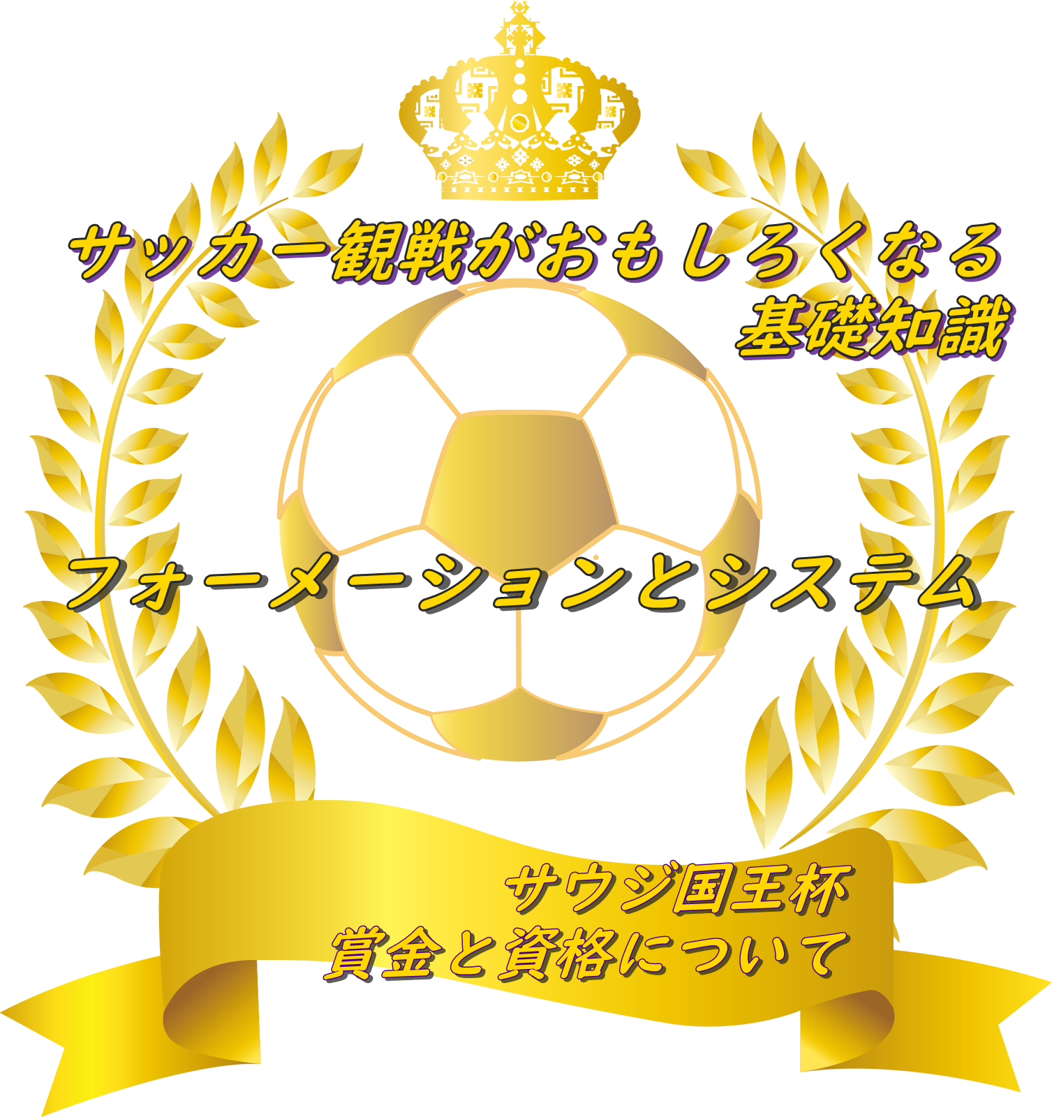 ワールドカップ紋章